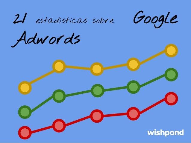 21 estadísticas sobre Adwords  Google