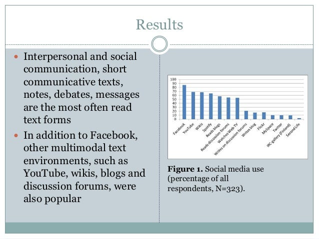 Results  Interpersonal and social  communication, short communicative texts, notes, debates, messages are the most often ...