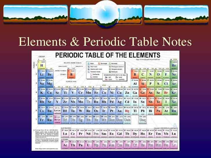 Copy Keynote Ch 4 Elements Periodic Table Copy Ppsx