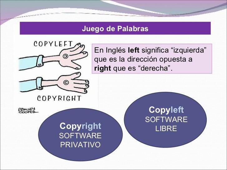 """Juego de Palabras       En Inglés left significa """"izquierda""""       que es la dirección opuesta a       right que es """"derec..."""