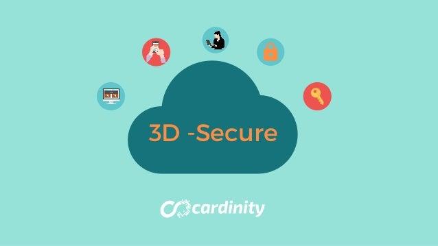 3D -Secure