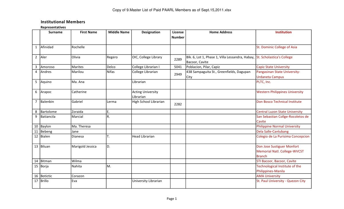 Copy of 9.Master List of Paid PAARL Members as of Sept.15,2011.xlsx                                                       ...