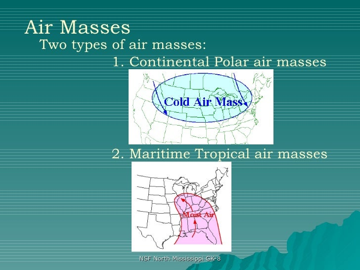 Air Masses Two types of air masses: 1. Continental Polar air masses 2. Maritime Tropical air masses