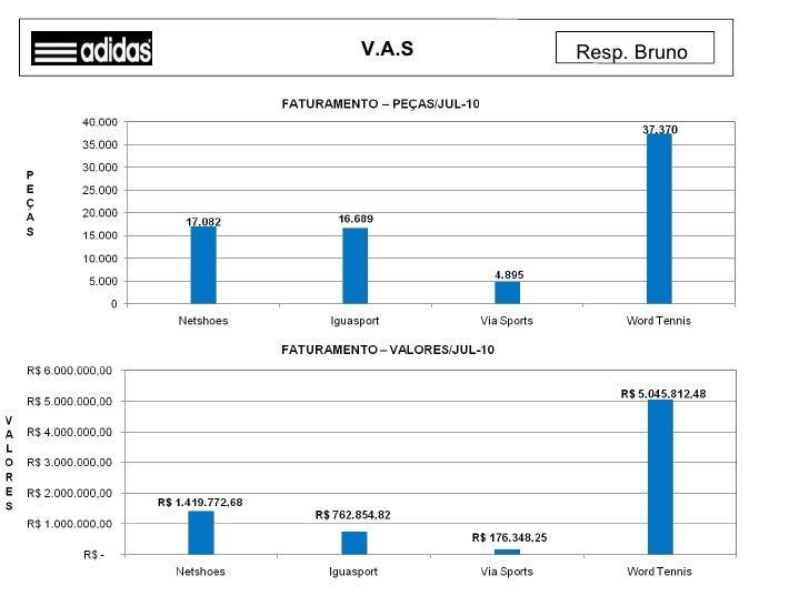 V.A.S Resp. Bruno