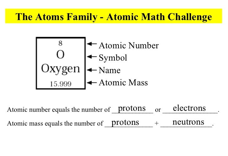 Worksheets Atoms Family Worksheet atoms family 15 the family