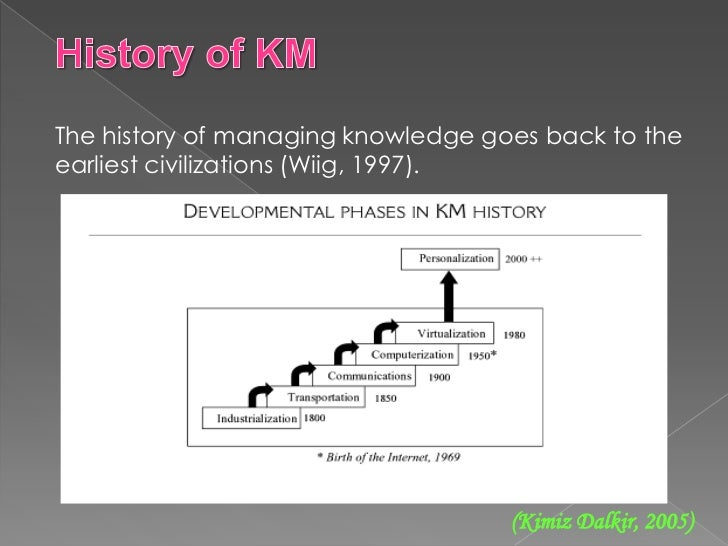 History of KM<br />The history of managing knowledge goes back to the <br />earliest civilizations (Wiig, 1997). <br />(Ki...