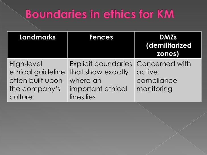 KNOWLEDGE MANAGEMENT<br />Explicit Knowledge, tacit knowledge and the knowledge infrastructure<br />KM and ethics<br />Pre...