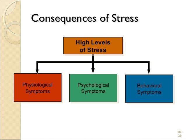 organizational change and stress Chap 1 organizational change and stress management - download as pdf file  (pdf), text file (txt) or read online.
