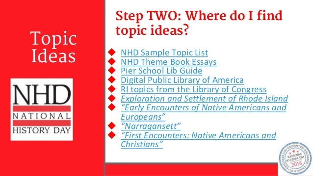 Copy of Choosing a Topic for NHD