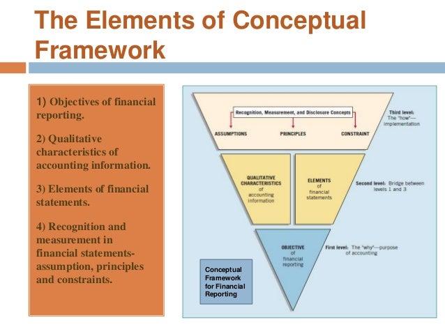 conceptual framework of accounting pdf