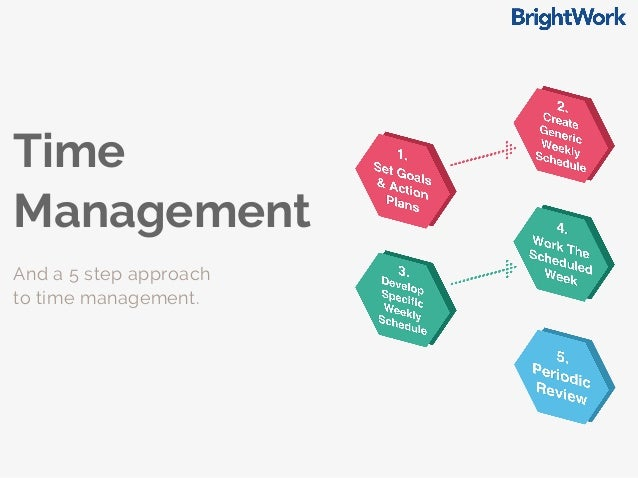 Collaborative project management a handbook time management and a 5 step approach to time management ccuart Image collections