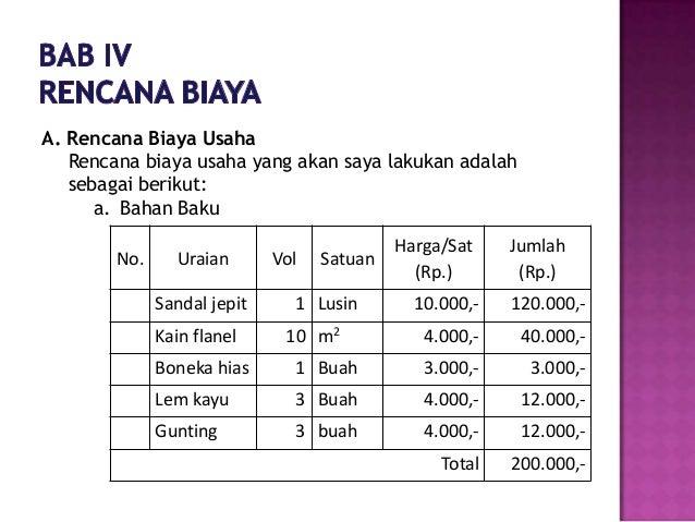 Copy of copy of proposal usaha