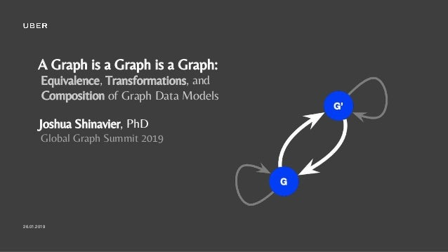 A Graph is a Graph is a Graph: Equivalence, Transformations, and Composition of Graph Data Models Joshua Shinavier, PhD Gl...