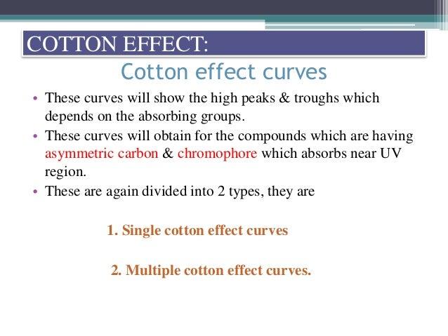 Cotton effect