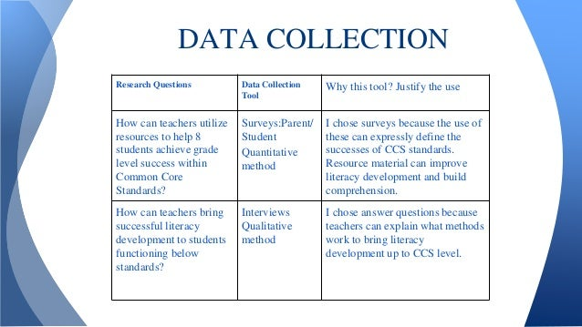 how you plan to collect data Collecting and analyzing customer data is useless unless you have an action  plan here's what your company needs to do.