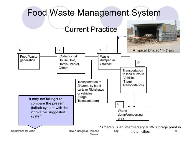 food waste management Remember food waste is not waste, but a valuable resource when handled  properly before starting down the path to better food waste management it is.