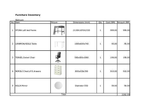 Itd Furniture Inventory Cost