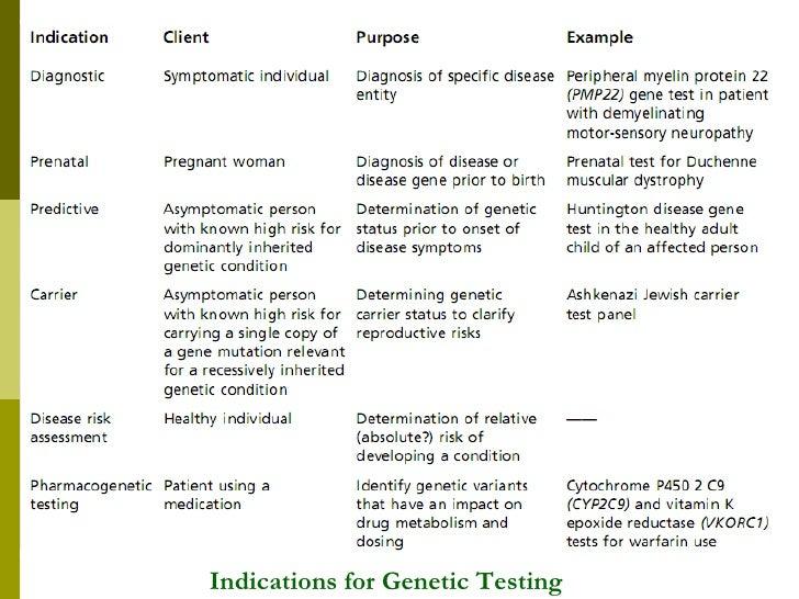 Chromosomes Definition