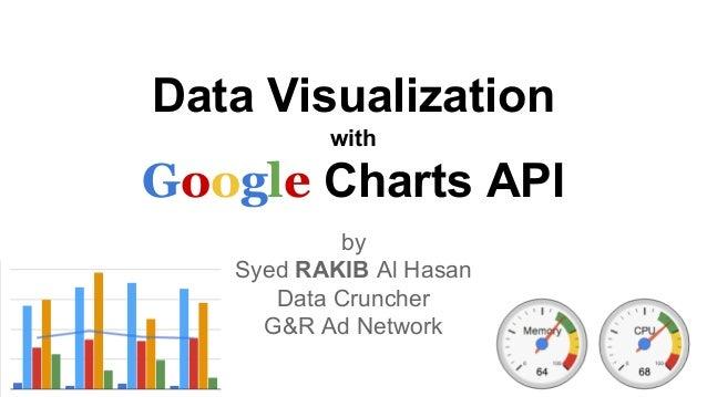 Data Visualization with Google Charts API by Syed RAKIB Al Hasan Data Cruncher G&R Ad Network