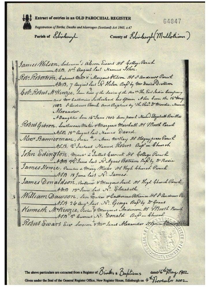 Copy Of Graphs Alexander Mackenzie