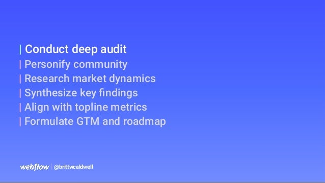   Conduct deep audit   Personify community   Research market dynamics   Synthesize key findings   Align with topline metric...