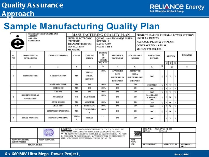 SITE SPECIFIC Contractor: QUALITY CONTROL PLAN