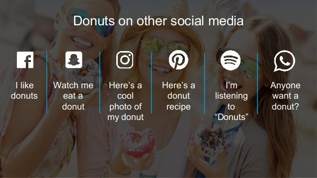 Donuts on other social media I like donuts Watch me eat a donut Here's a cool photo of my donut Here's a donut recipe I'm ...