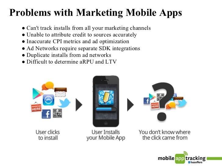 Mobile App Tracking - How it Works Slide 2
