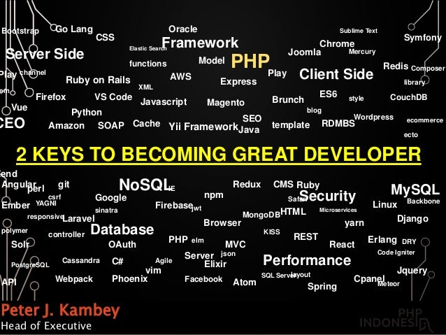 Peter J. Kambey Head of Executive 2 KEYS TO BECOMING GREAT DEVELOPER Server Side Security Database Client Side CEO Perform...