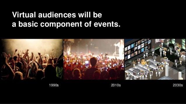 1990s 2010s 2030s Virtual audi...