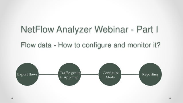 NetFlow Analyzer Webinar - Part I Flow data - How to configure and monitor it? Export flows Traffic group & App map Config...