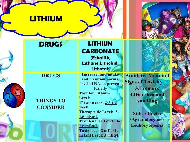 Lithium Carbonate Lab Levels