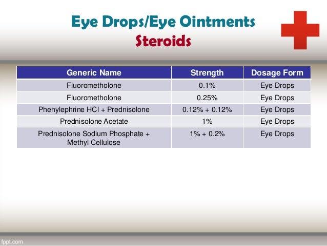 Prednisolone sodium phosphate 0.1 eye drops / Metformin ...
