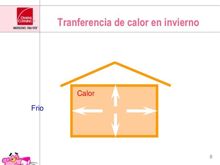 Tranferencia de calor en invierno<br />Calor<br />Frio<br />