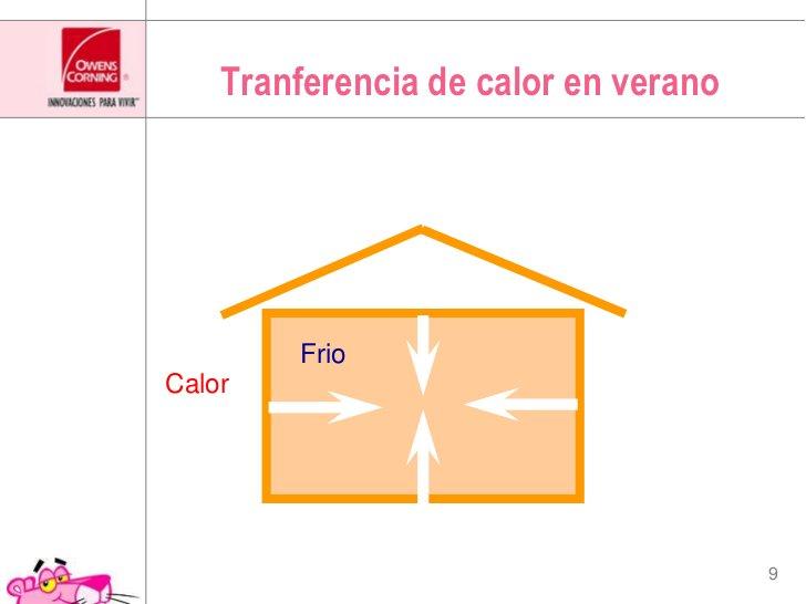 Tranferencia de calor en verano<br />Frio<br />Calor<br />
