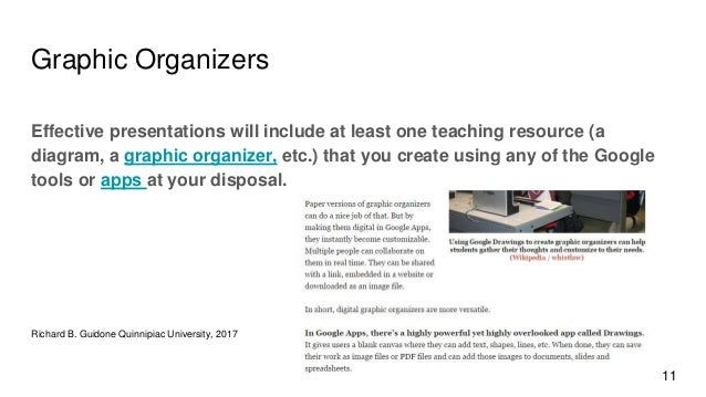 Graphic Organizers Effective presentations will include at least one teaching resource (a diagram, a graphic organizer, et...