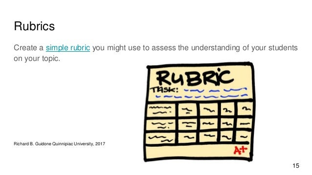 Rubrics Create a simple rubric you might use to assess the understanding of your students on your topic. Richard B. Guidon...