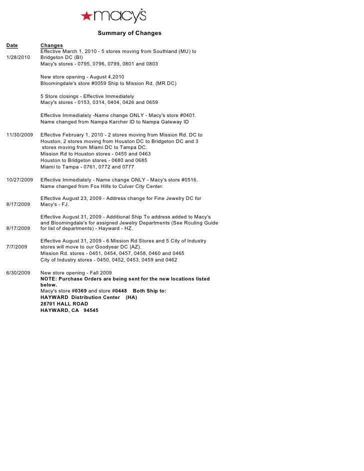 Summary of Changes Date         Changes              Effective March 1, 2010 - 5 stores moving from Southland (MU) to 1/28...
