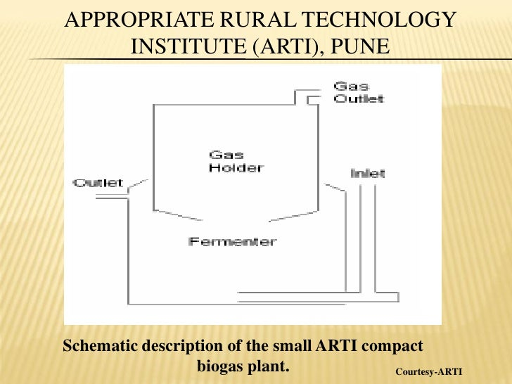 Lovely ... Small ARTI Compact Biogas Plant. Courtesy ARTI; 57. Part 18
