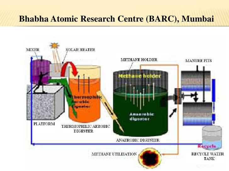 biogas research papers Understanding biogas generation by municipal environmental research and publishes a variety of technical manuals and papers.