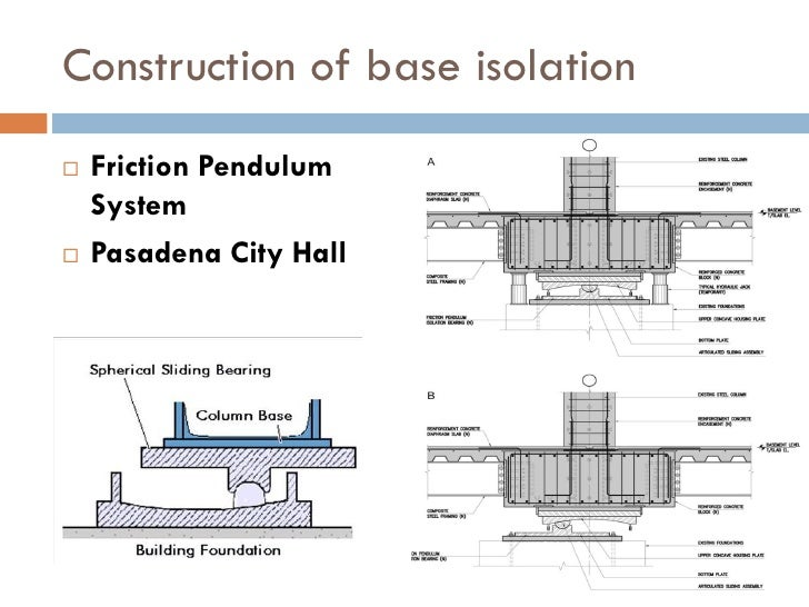 Buildings with Base Isolation Techniques