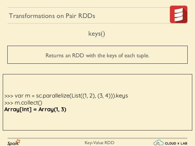Key Value Pair Array