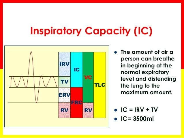 normal lungekapacitet liter