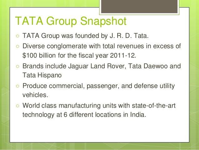 Positioning the Tata Nano (B) HBS Case Analysis