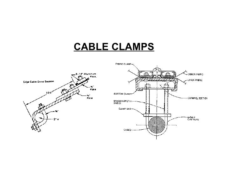 SPECIALIZED HARDWARE u003culu003eu003cliu003eCABLE CLAMPS u003c/liu003eu003c/ulu003e ...  sc 1 st  SlideShare & Tensile Fabric Structures