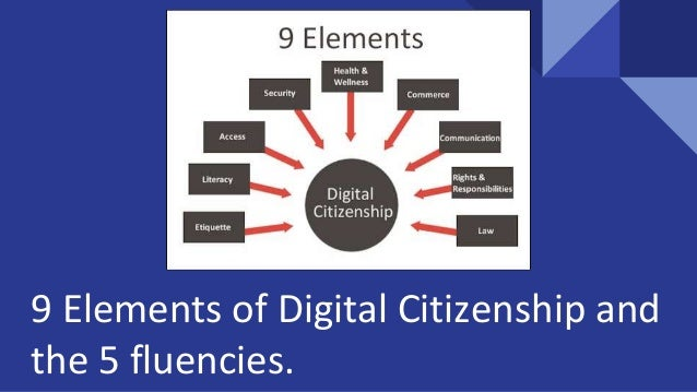Elements of Digital Citizenship and the 5 fluencies.