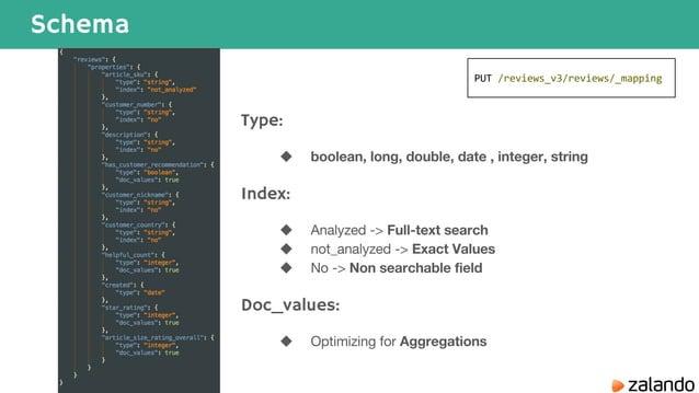 Schema Type: ◆ Index: ◆ ◆ ◆ Doc_values: ◆