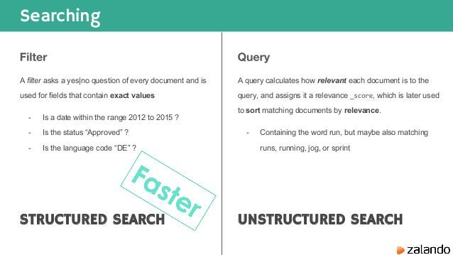 Searching A filter asks a yes|no question of every document and is used for fields that contain exact values - Is a date w...