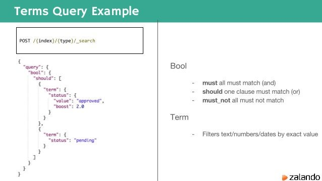 Terms Query Example