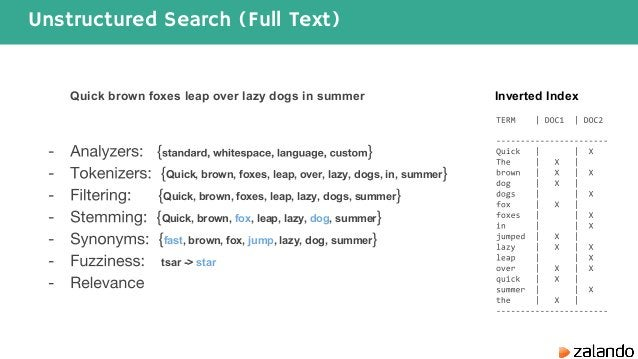 Unstructured Search (Full Text) Quick brown foxes leap over lazy dogs in summer Quick, brown, foxes, leap, over, lazy, dog...